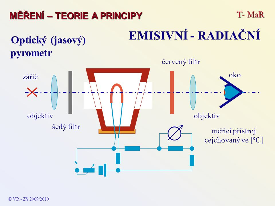 měřicí přístroj cejchovaný ve [ºC]